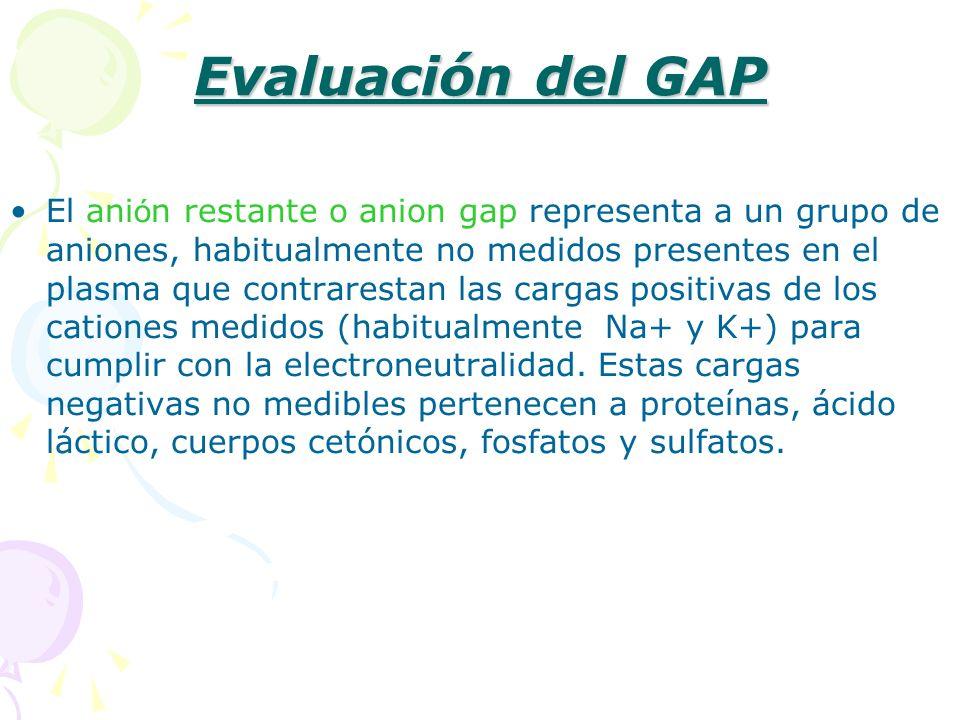 Evaluación del GAP El ani ó n restante o anion gap representa a un grupo de aniones, habitualmente no medidos presentes en el plasma que contrarestan
