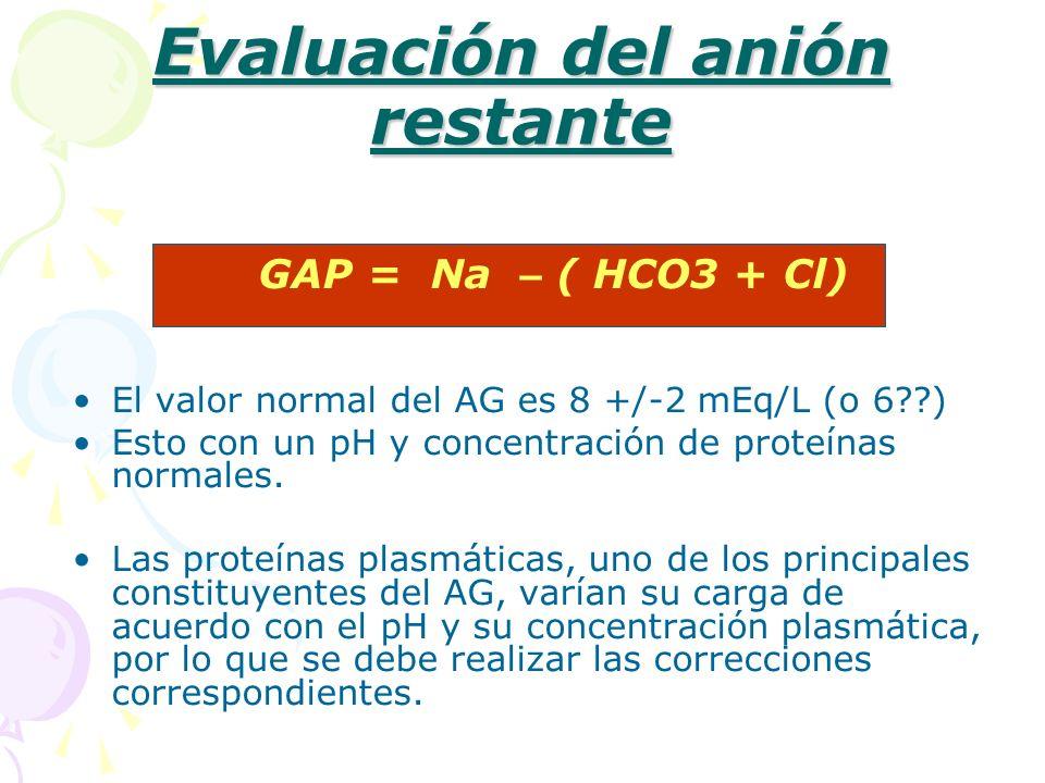 Evaluación del anión restante GAP = Na – ( HCO3 + Cl) El valor normal del AG es 8 +/-2 mEq/L (o 6??) Esto con un pH y concentración de proteínas norma