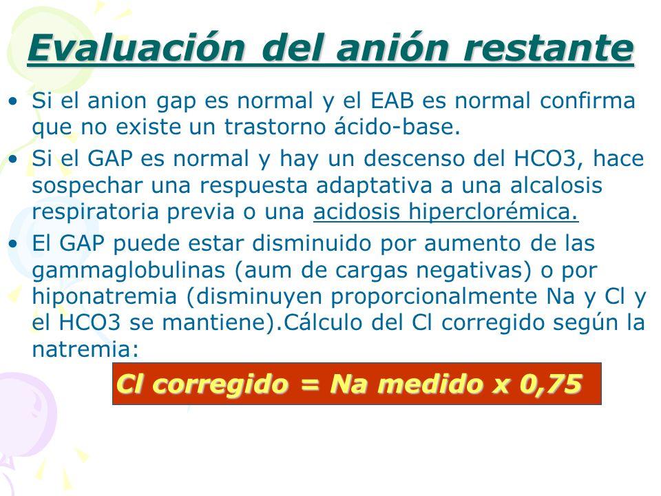 Evaluación del anión restante Si el anion gap es normal y el EAB es normal confirma que no existe un trastorno ácido-base. Si el GAP es normal y hay u