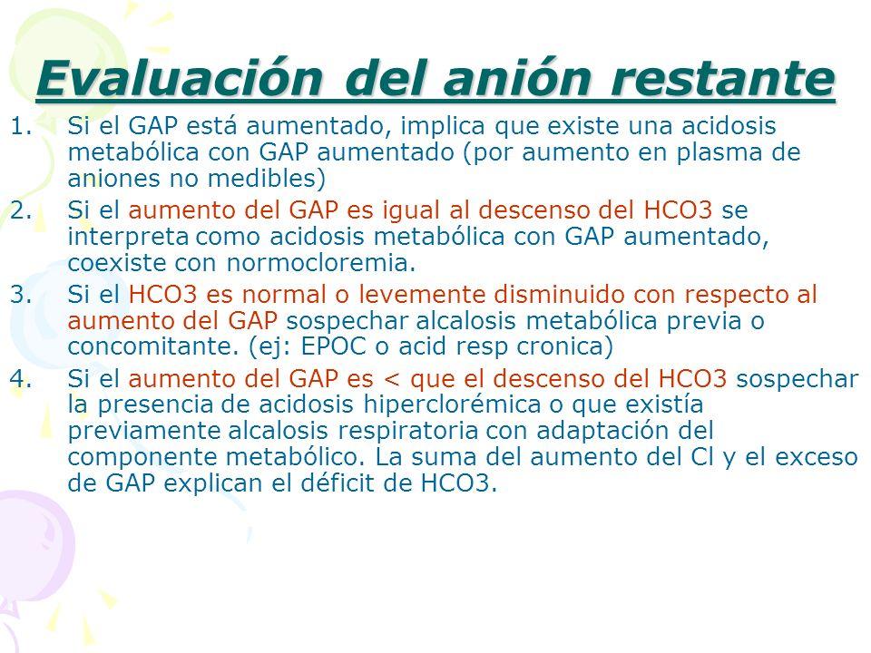 Evaluación del anión restante 1.Si el GAP está aumentado, implica que existe una acidosis metabólica con GAP aumentado (por aumento en plasma de anion