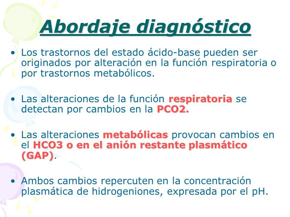 Abordaje diagnóstico Los trastornos del estado ácido-base pueden ser originados por alteración en la función respiratoria o por trastornos metabólicos