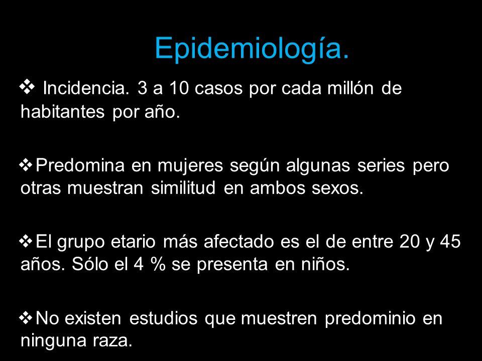 Epidemiología. Incidencia. 3 a 10 casos por cada millón de habitantes por año. Predomina en mujeres según algunas series pero otras muestran similitud