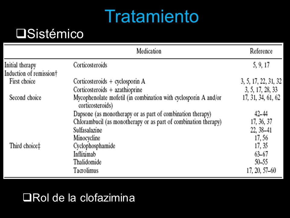 Tratamiento Sistémico Rol de la clofazimina