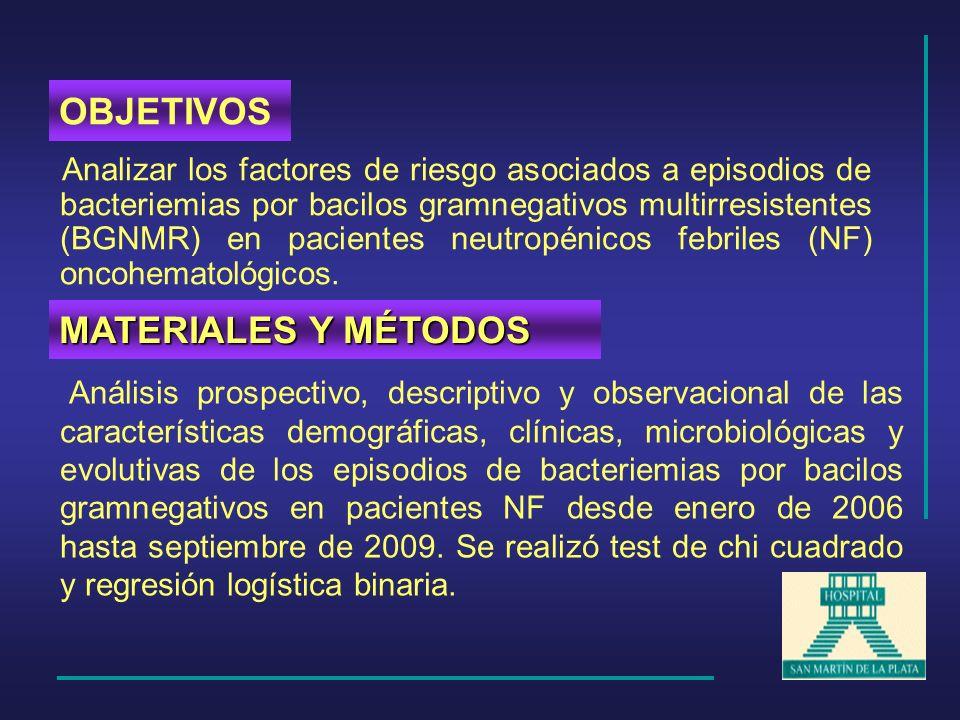 Analizar los factores de riesgo asociados a episodios de bacteriemias por bacilos gramnegativos multirresistentes (BGNMR) en pacientes neutropénicos f