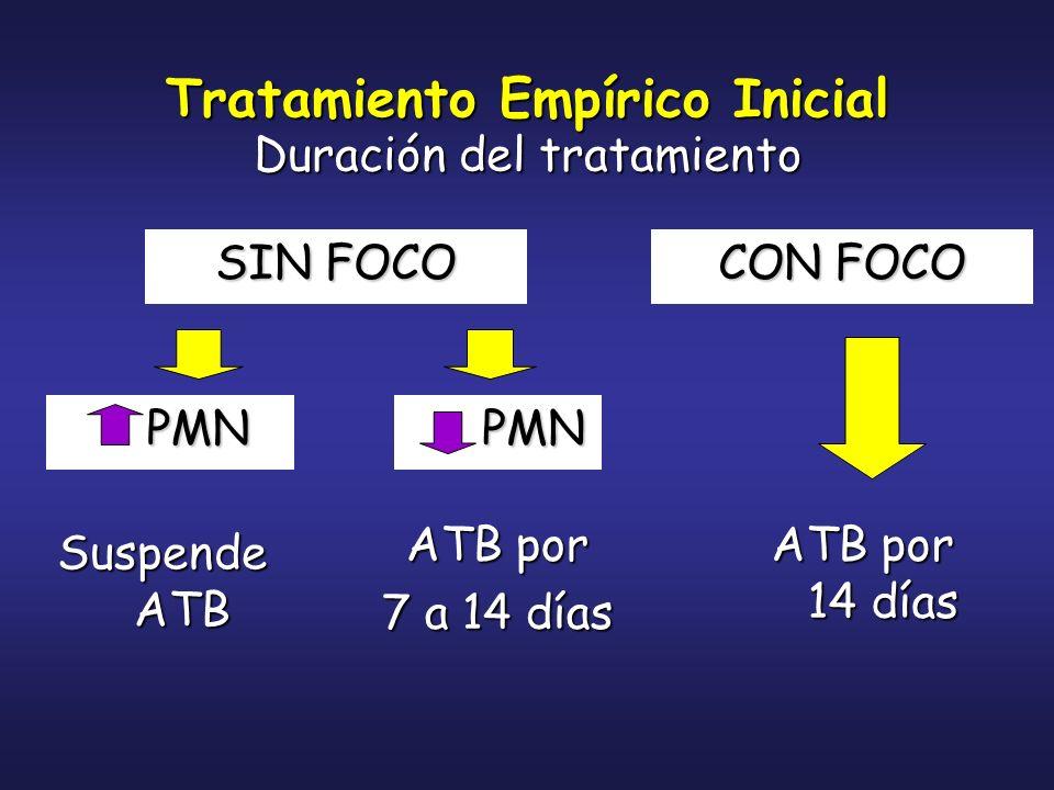 Tratamiento Empírico Inicial Duración del tratamiento SIN FOCO PMN PMN Suspende ATB ATB por 7 a 14 días CON FOCO ATB por 14 días