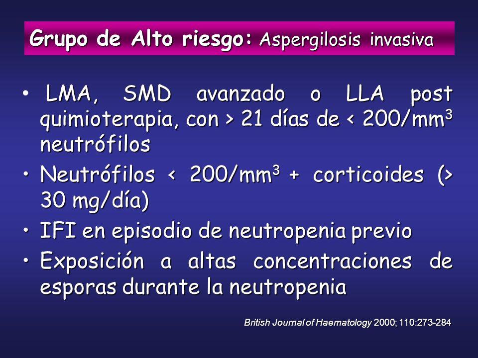 Grupo de Alto riesgo: Aspergilosis invasiva LMA, SMD avanzado o LLA post quimioterapia, con > 21 días de 21 días de < 200/mm 3 neutrófilos Neutrófilos