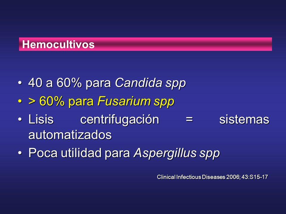 Hemocultivos 40 a 60% para Candida spp40 a 60% para Candida spp > 60% para Fusarium spp> 60% para Fusarium spp Lisis centrifugación = sistemas automat