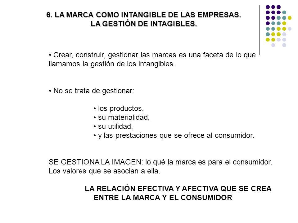 6. LA MARCA COMO INTANGIBLE DE LAS EMPRESAS. LA GESTIÓN DE INTAGIBLES.