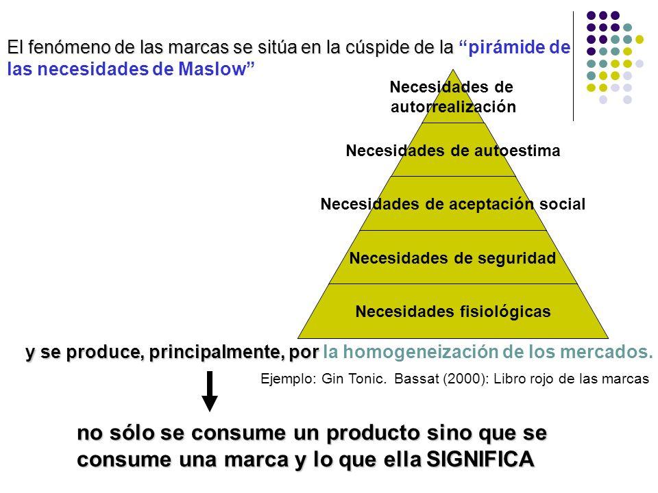 1.DIFERENCIA ENTRE PRODUCTO Y MARCA: Un producto es algo que se produce en la fábrica.