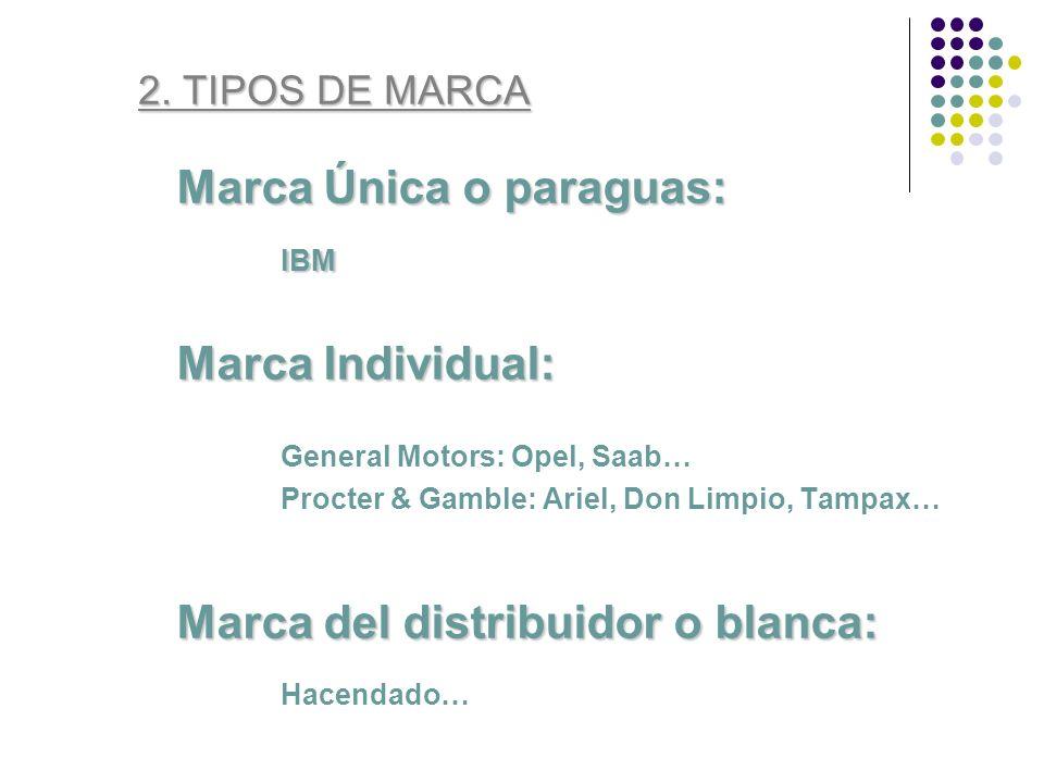 2. TIPOS DE MARCA Marca Única o paraguas: IBM Marca Individual: General Motors: Opel, Saab… Procter & Gamble: Ariel, Don Limpio, Tampax… Marca del dis