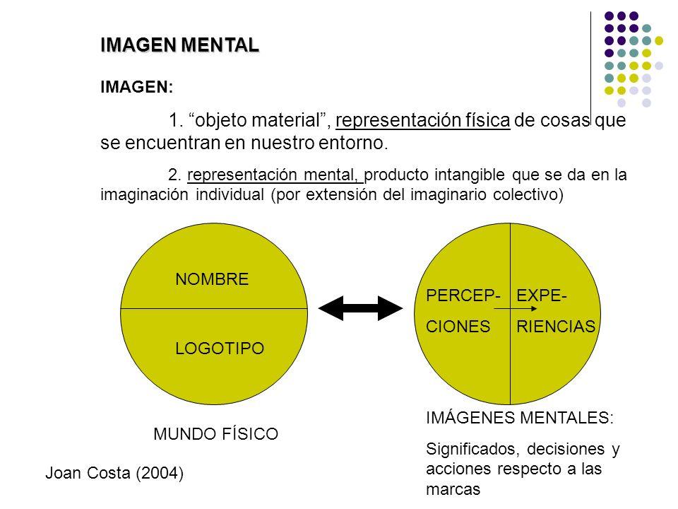 4.LA IMAGEN DE MARCA: Se utiliza para designar las interpretaciones de los consumidores.
