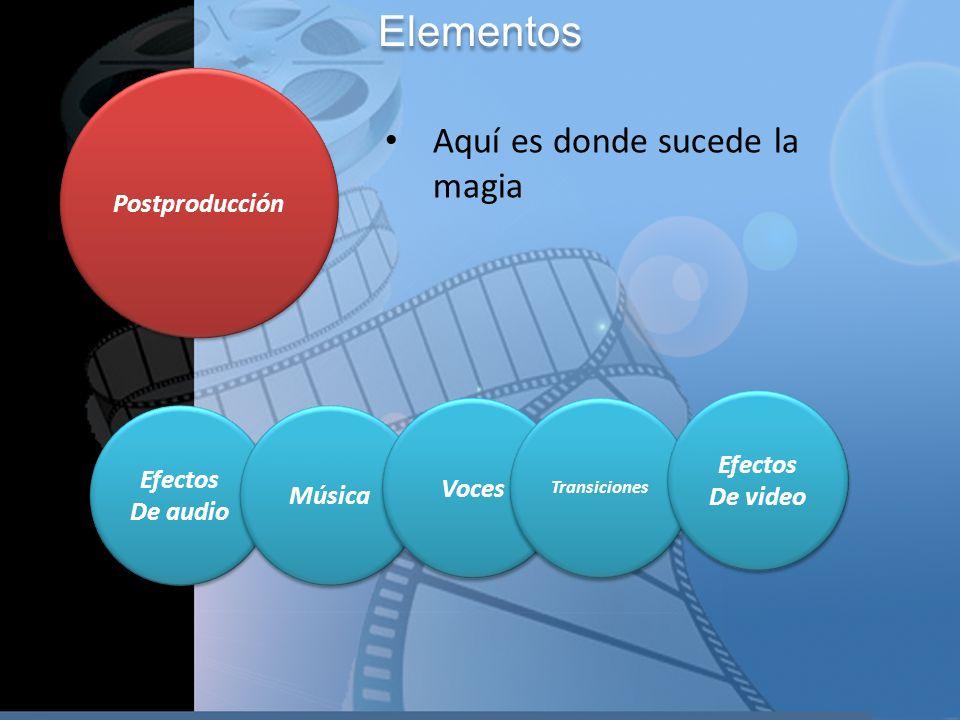 Postproducción Elementos Aquí es donde sucede la magia Efectos De audio Efectos De audio Música Voces Transiciones Efectos De video Efectos De video