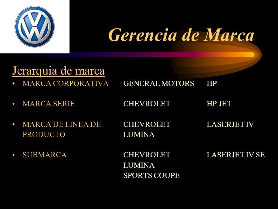 Gerencia de Marca Jerarquia de marca MARCA CORPORATIVAGENERAL MOTORSHP MARCA SERIECHEVROLETHP JET MARCA DE LINEA DE CHEVROLETLASERJET IV PRODUCTOLUMIN