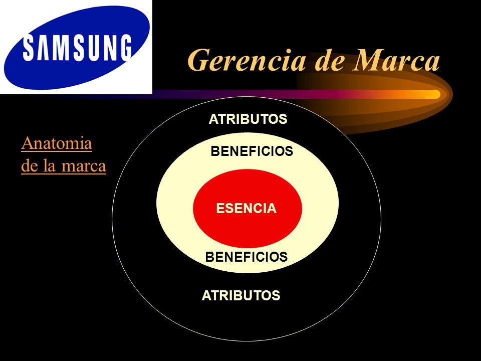 Gerencia de Marca ESENCIA BENEFICIOS ATRIBUTOS BENEFICIOS ATRIBUTOS Anatomia de la marca