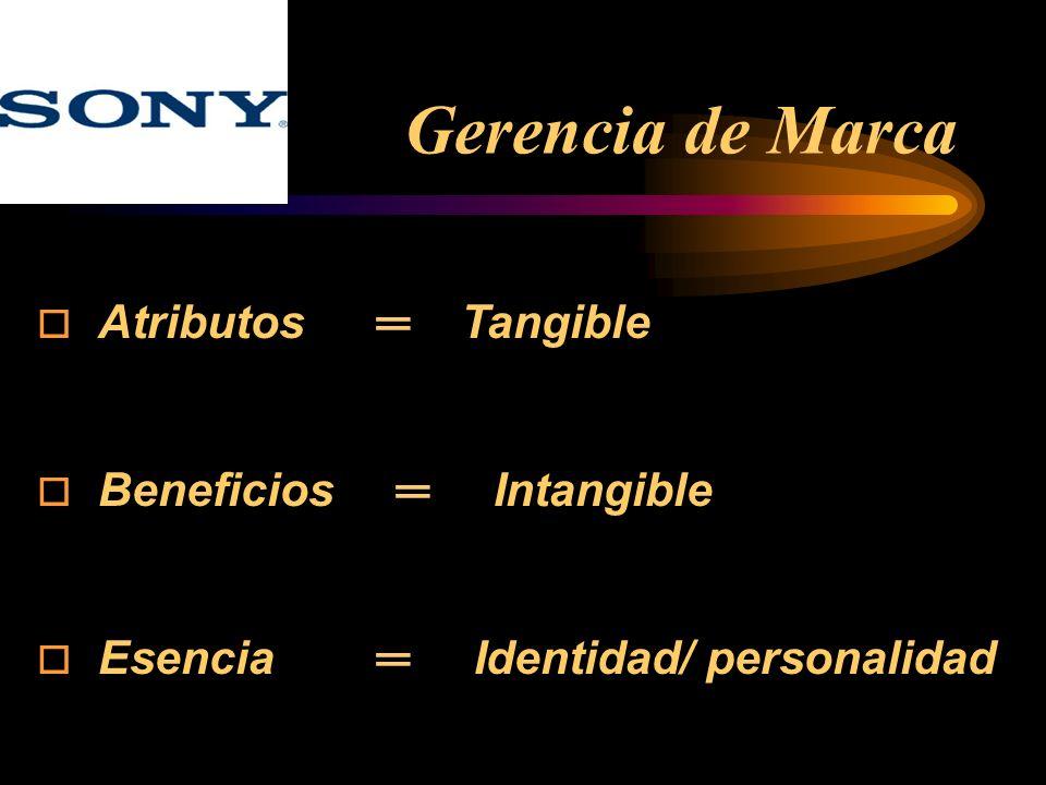 Gerencia de Marca Atributos Tangible Beneficios Intangible Esencia Identidad/ personalidad