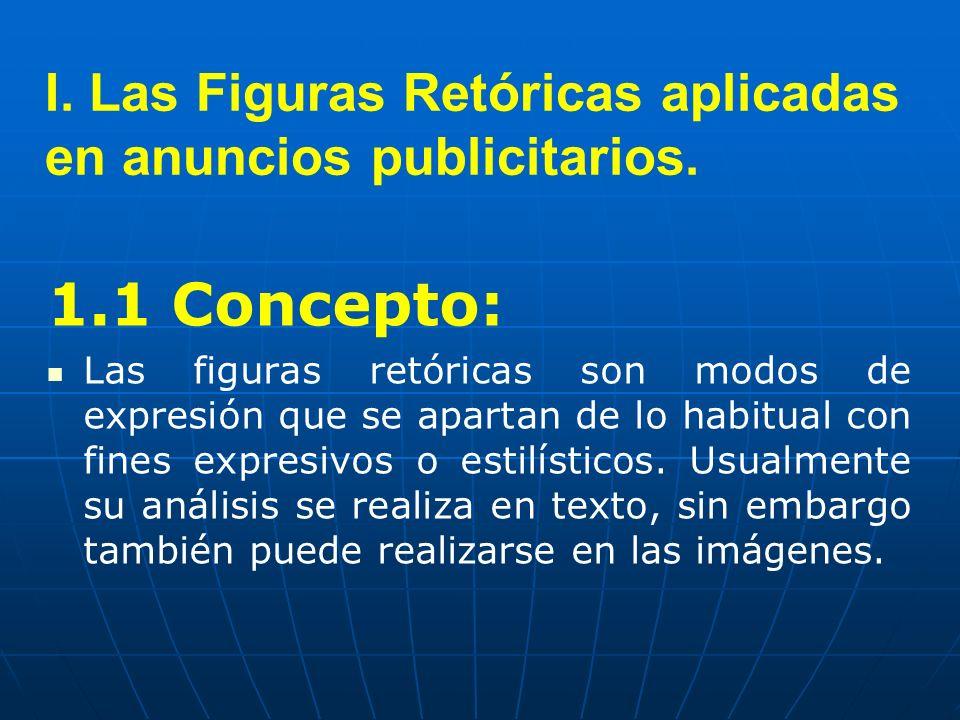 I.Las Figuras Retóricas aplicadas en anuncios publicitarios.