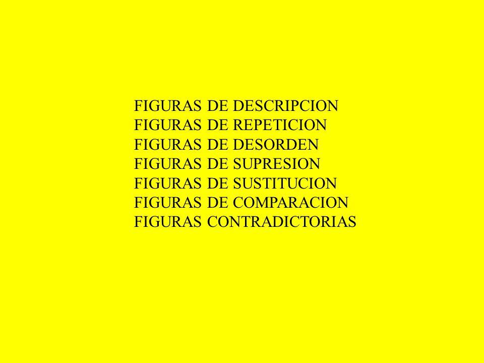 FIGURAS DE DESCRIPCION FIGURAS DE REPETICION FIGURAS DE DESORDEN FIGURAS DE SUPRESION FIGURAS DE SUSTITUCION FIGURAS DE COMPARACION FIGURAS CONTRADICT