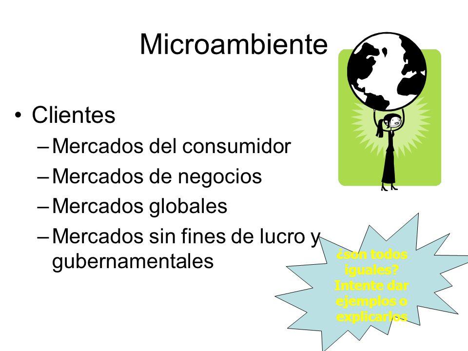 Microambiente Clientes –Mercados del consumidor –Mercados de negocios –Mercados globales –Mercados sin fines de lucro y gubernamentales ¿son todos igu