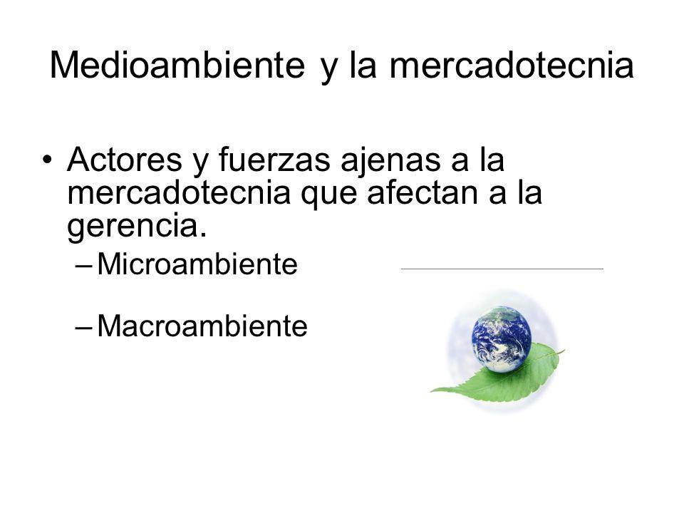Medioambiente y la mercadotecnia Actores y fuerzas ajenas a la mercadotecnia que afectan a la gerencia. –Microambiente –Macroambiente