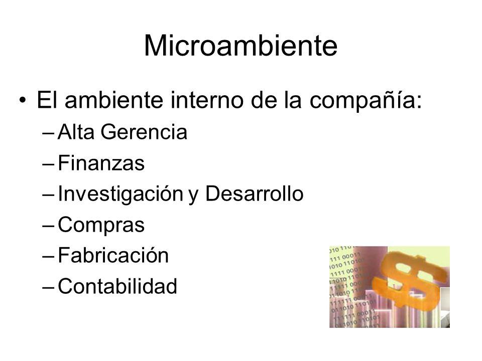 Microambiente El ambiente interno de la compañía: –Alta Gerencia –Finanzas –Investigación y Desarrollo –Compras –Fabricación –Contabilidad