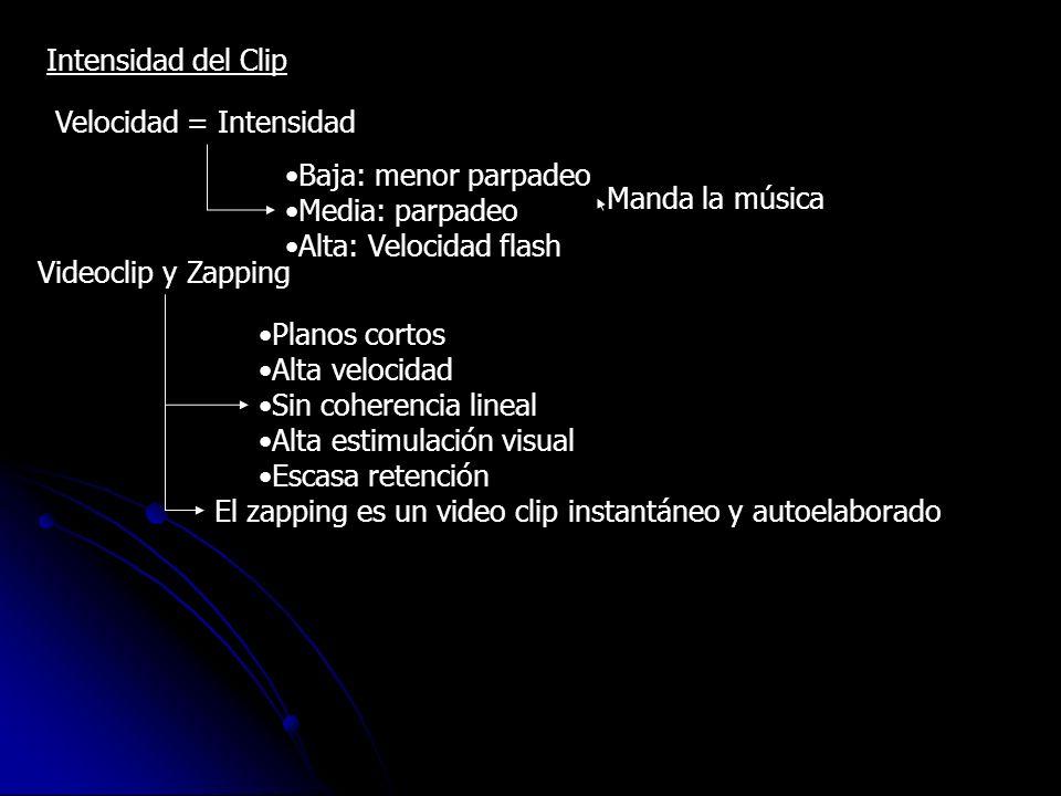 Intensidad del Clip Velocidad = Intensidad Baja: menor parpadeo Media: parpadeo Alta: Velocidad flash Manda la música Videoclip y Zapping Planos corto