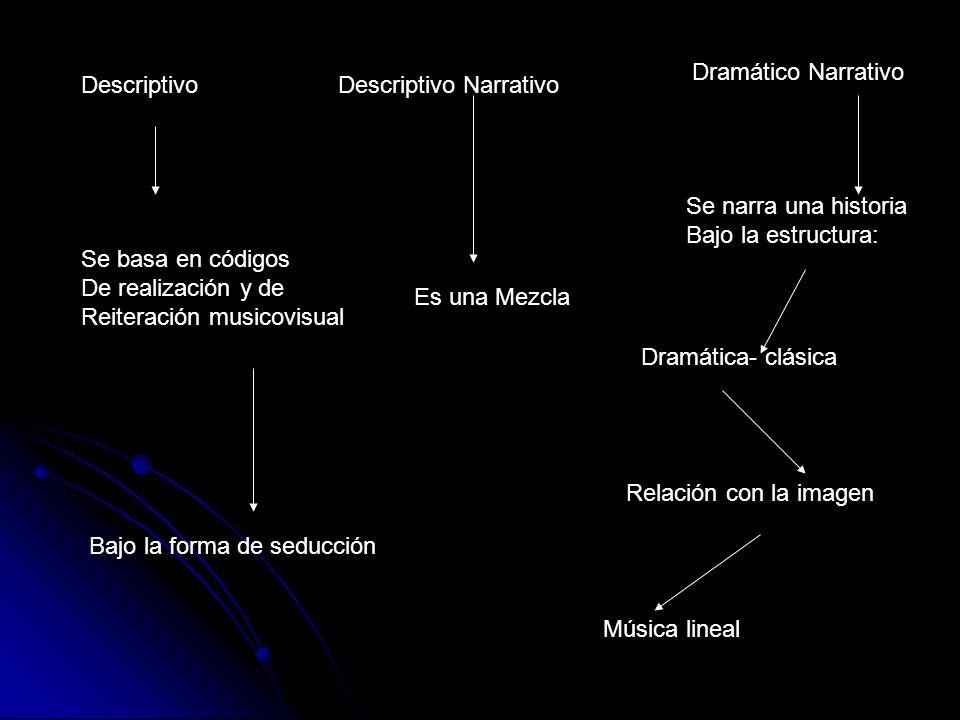 Descriptivo Se basa en códigos De realización y de Reiteración musicovisual Bajo la forma de seducción Descriptivo Narrativo Es una Mezcla Dramático N