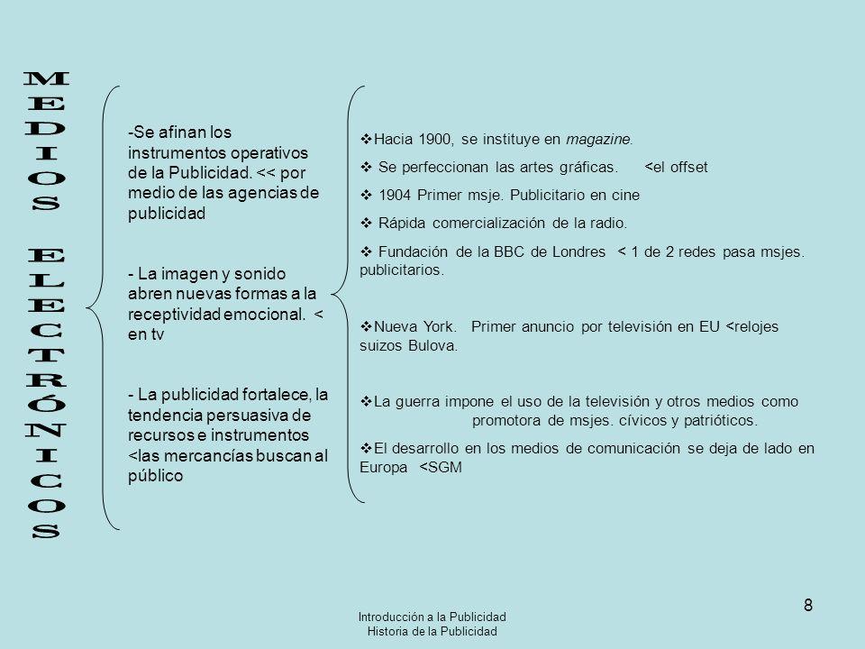 Introducción a la Publicidad Historia de la Publicidad 8 -Se afinan los instrumentos operativos de la Publicidad. << por medio de las agencias de publ