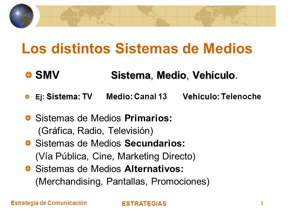 Estrategia de Comunicación ESTRATEGIAS 1 Los distintos Sistemas de Medios SistemaMedioVehículo SMV Sistema, Medio, Vehículo. Sistema: Medio:Vehículo: