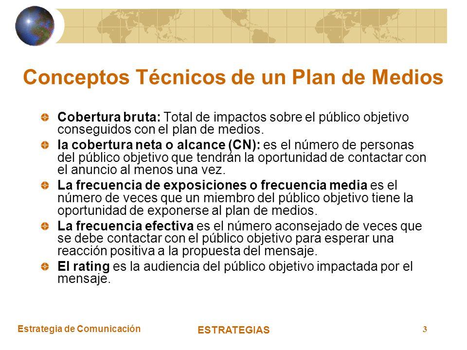 Estrategia de Comunicación ESTRATEGIAS 3 Conceptos Técnicos de un Plan de Medios Cobertura bruta: Total de impactos sobre el público objetivo consegui