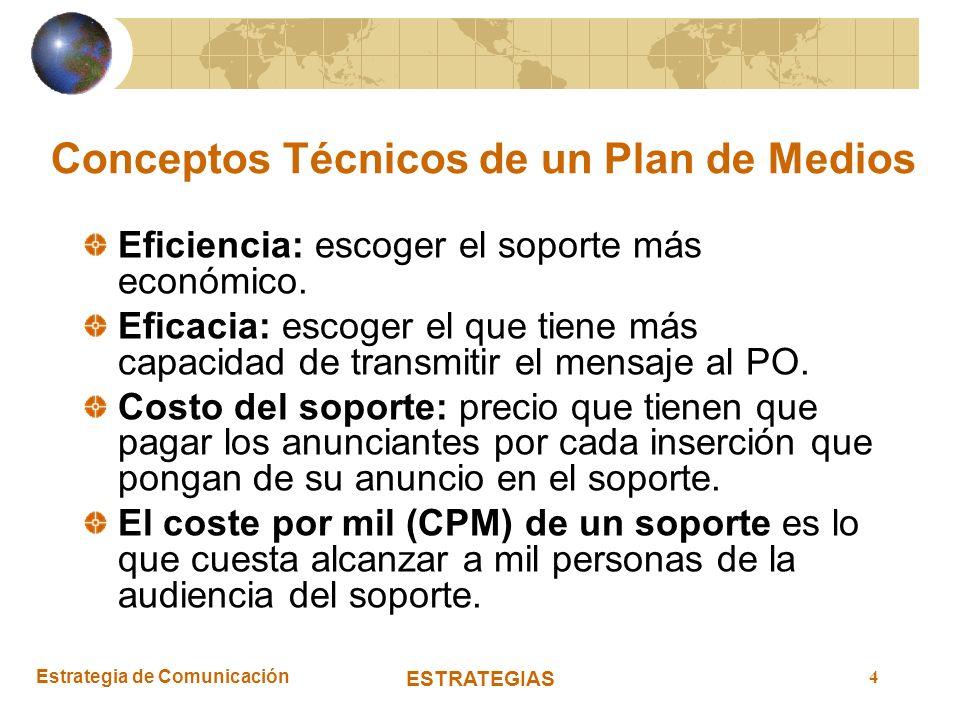 Estrategia de Comunicación ESTRATEGIAS 4 Conceptos Técnicos de un Plan de Medios Eficiencia: escoger el soporte más económico. Eficacia: escoger el qu
