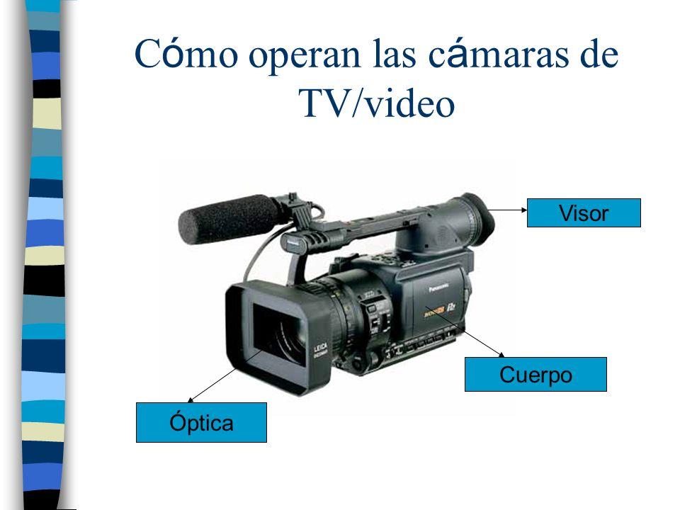 C ó mo operan las c á maras de TV/video Óptica Visor Cuerpo
