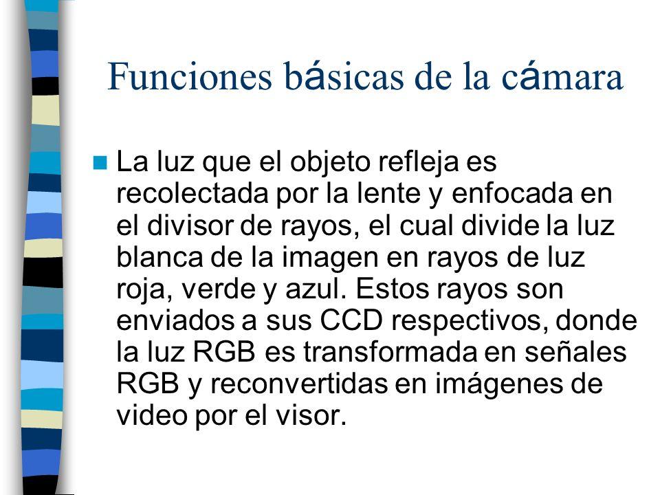 Funciones b á sicas de la c á mara La luz que el objeto refleja es recolectada por la lente y enfocada en el divisor de rayos, el cual divide la luz b