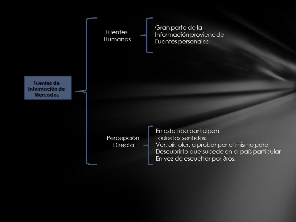 INVESTIGA CION FORMAL DE MERCADOS La información es un ingrediente critico para la formulación de estrategias La investigación de mercado es la recopilación sistemática y especifica para un proyecto.