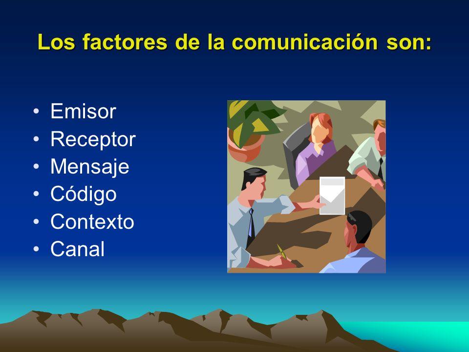 Los factores de la comunicación son: Emisor Receptor Mensaje Código Contexto Canal