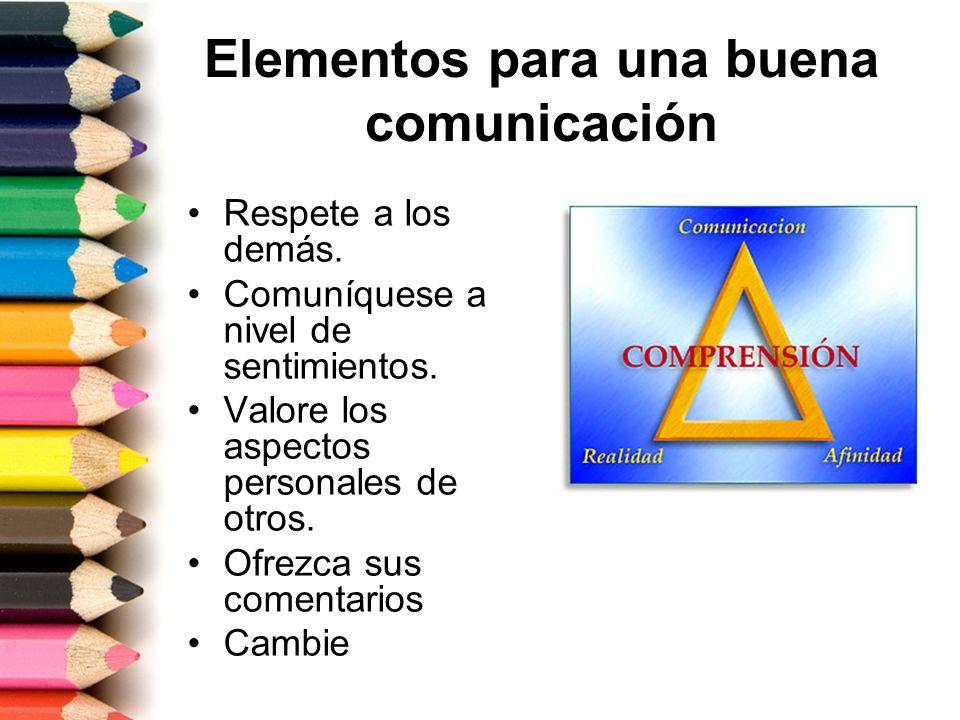 Elementos para una buena comunicación Respete a los demás. Comuníquese a nivel de sentimientos. Valore los aspectos personales de otros. Ofrezca sus c