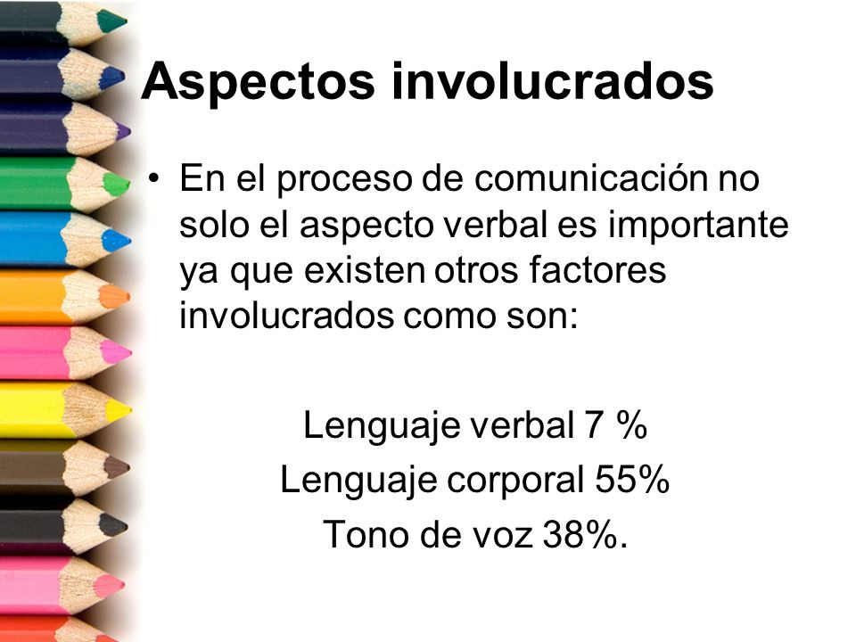 Aspectos involucrados En el proceso de comunicación no solo el aspecto verbal es importante ya que existen otros factores involucrados como son: Lengu