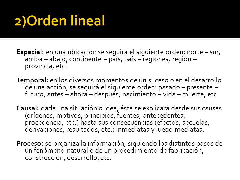 Espacial: en una ubicación se seguirá el siguiente orden: norte – sur, arriba – abajo, continente – país, país – regiones, región – provincia, etc. Te