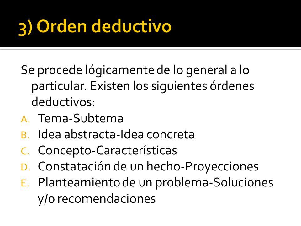 Se procede lógicamente de lo general a lo particular. Existen los siguientes órdenes deductivos: A. Tema-Subtema B. Idea abstracta-Idea concreta C. Co