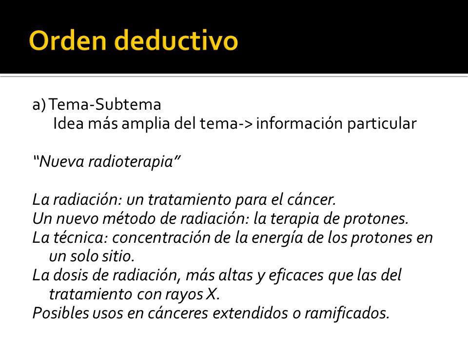 a) Tema-Subtema Idea más amplia del tema-> información particular Nueva radioterapia La radiación: un tratamiento para el cáncer. Un nuevo método de r