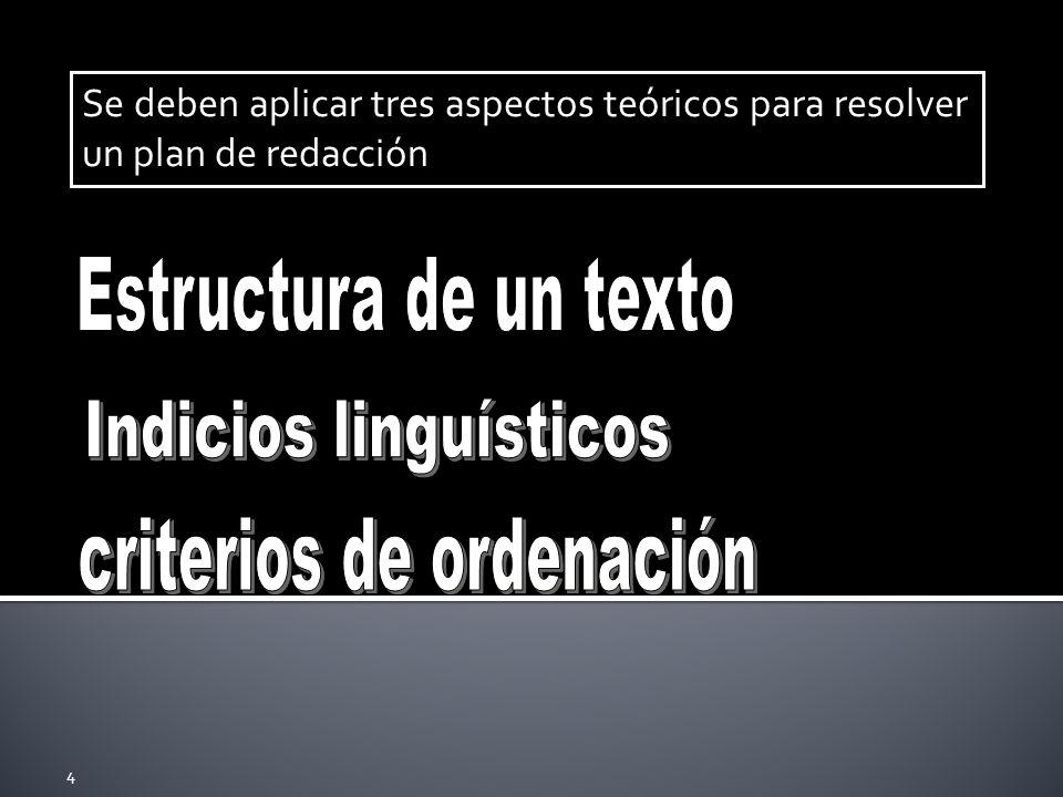 Modos de organizar la información a) De lo más evidente a lo menos evidente b) De lo objetivo a lo subjetivo c) De lo esencial a lo secundario d) Geográfico e) Físico y sicológico