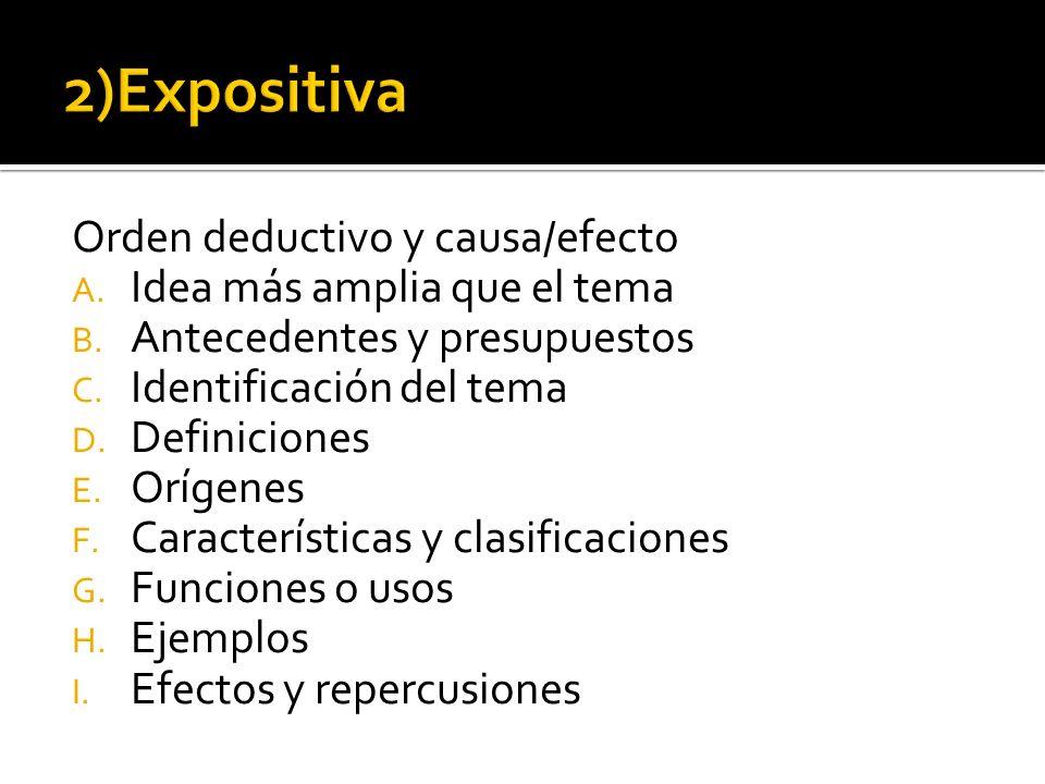 Orden deductivo y causa/efecto A. Idea más amplia que el tema B. Antecedentes y presupuestos C. Identificación del tema D. Definiciones E. Orígenes F.