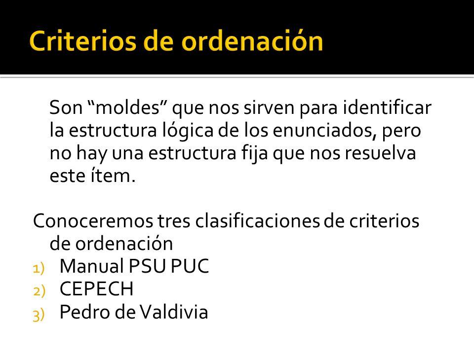 1.Orden lógico 2.Orden lineal 3.Orden deductivo 4.Orden descriptivo 5.Orden clasificatorio 6.Orden del método científico
