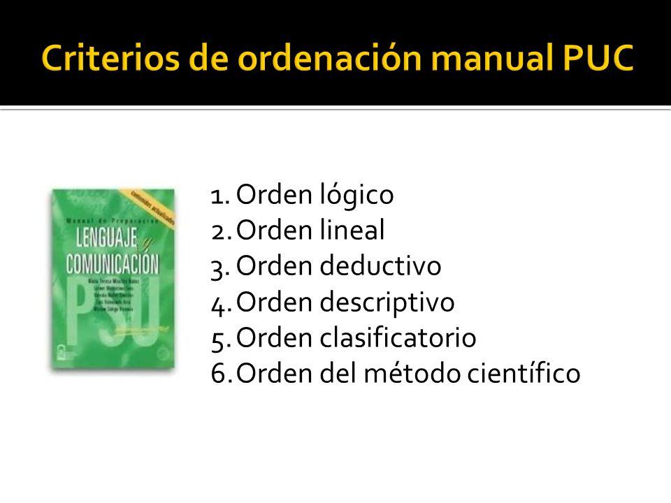 El texto expositivo (oficial 2006) 1.Explicación respecto de objetos y fenómenos.