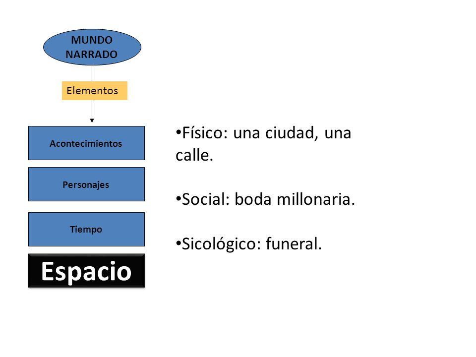 MUNDO NARRADO Elementos Acontecimientos Tiempo Espacio Físico: una ciudad, una calle. Social: boda millonaria. Sicológico: funeral. Personajes