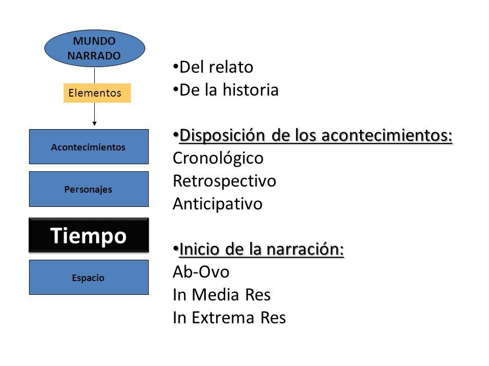 RasgoGénero narrativo Propósito Emisor Función predominante del Lenguaje Forma de escritura Relatar acontecimientos en que participan personajes.
