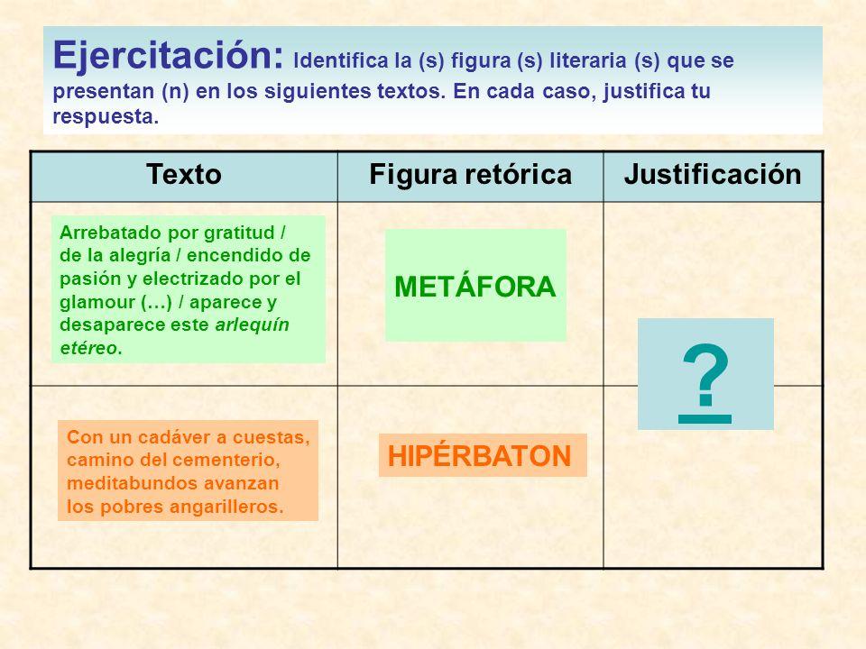 Ejercitación: Identifica la (s) figura (s) literaria (s) que se presentan (n) en los siguientes textos. En cada caso, justifica tu respuesta. TextoFig