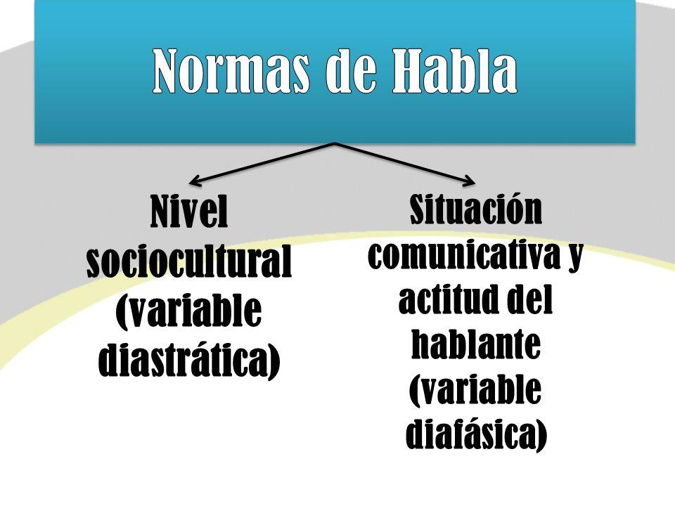 Actividad Identifica la norma de habla en las siguientes expresiones: 1) Identifica la norma de habla en las siguientes expresiones: Manso condorito que te ai mandao_____ No es conveniente que se desabrigue___ Por si las moscas, te acompaño________ Según los pronósticos, mañana no lloverá_________ Le vengo a ofrecer un adminículo indispensable que le va a ser muy útil para la dama y al caballero____________