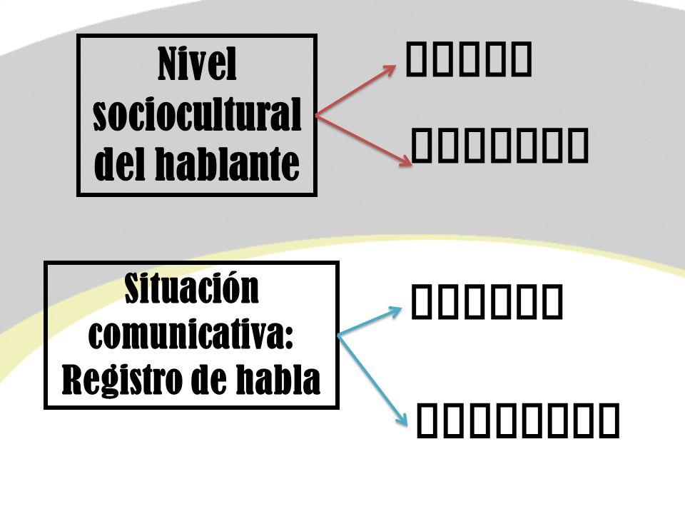 Nivel sociocultural del hablante CULTO INCULTO Situación comunicativa: Registro de habla INFORMAL FORMAL