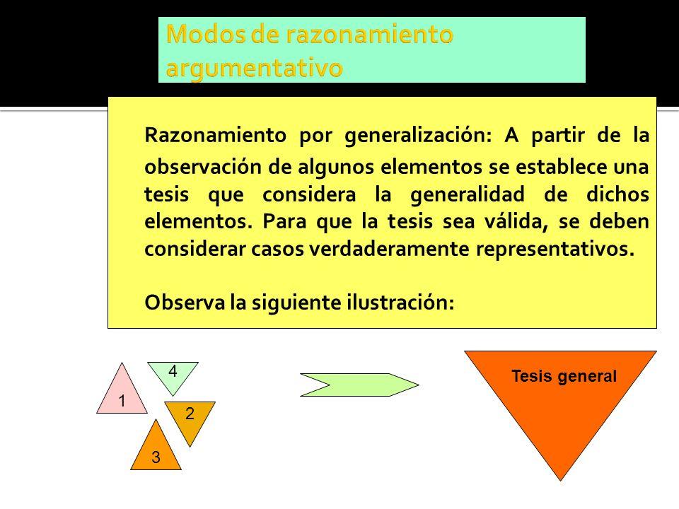 Razonamiento por generalización: A partir de la observación de algunos elementos se establece una tesis que considera la generalidad de dichos element