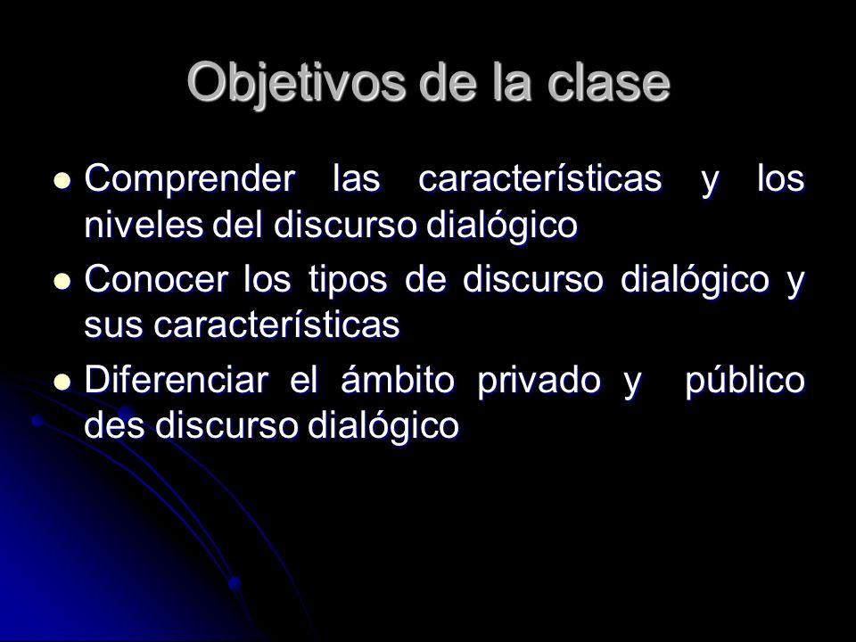 Objetivos de la clase Comprender las características y los niveles del discurso dialógico Comprender las características y los niveles del discurso di